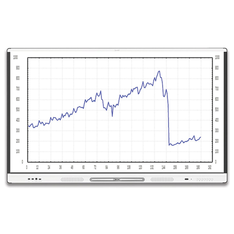"Интерактивная панель SMART SBID-MX275-V2, 75"", 3840х2160, 16:9, SMART Learning Suite, 10 касаний"